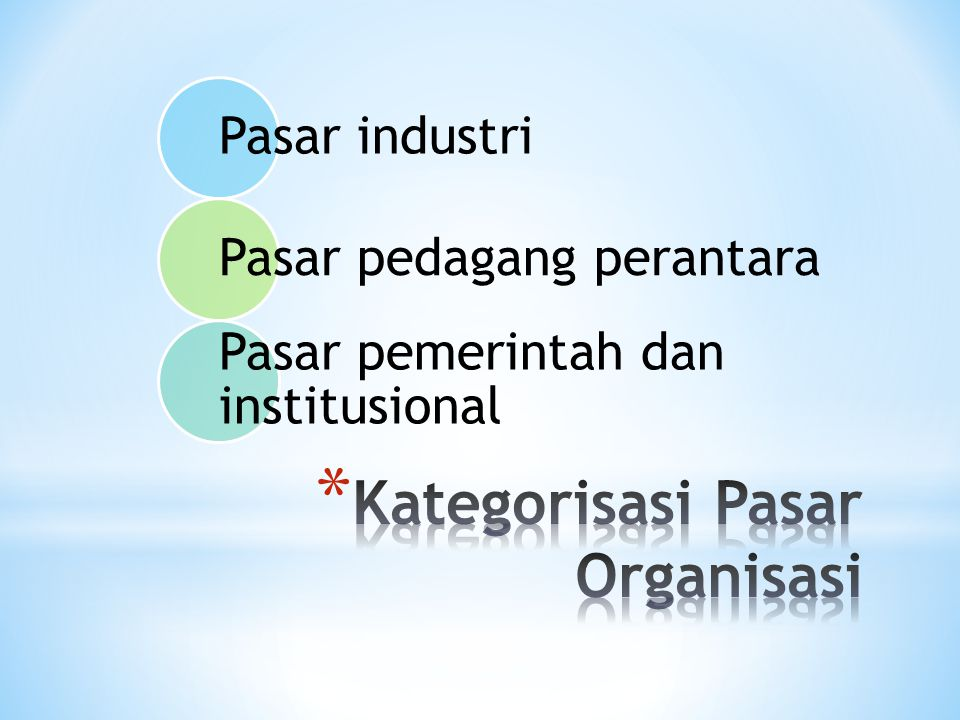 Kategorisasi Pasar Organisasi