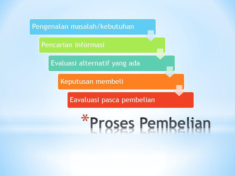 Proses Pembelian Pengenalan masalah/kebutuhan Pencarian informasi