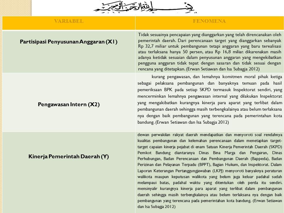 Partisipasi Penyusunan Anggaran (X1) Kinerja Pemerintah Daerah (Y)