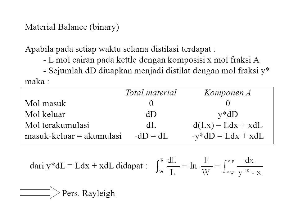Material Balance (binary)