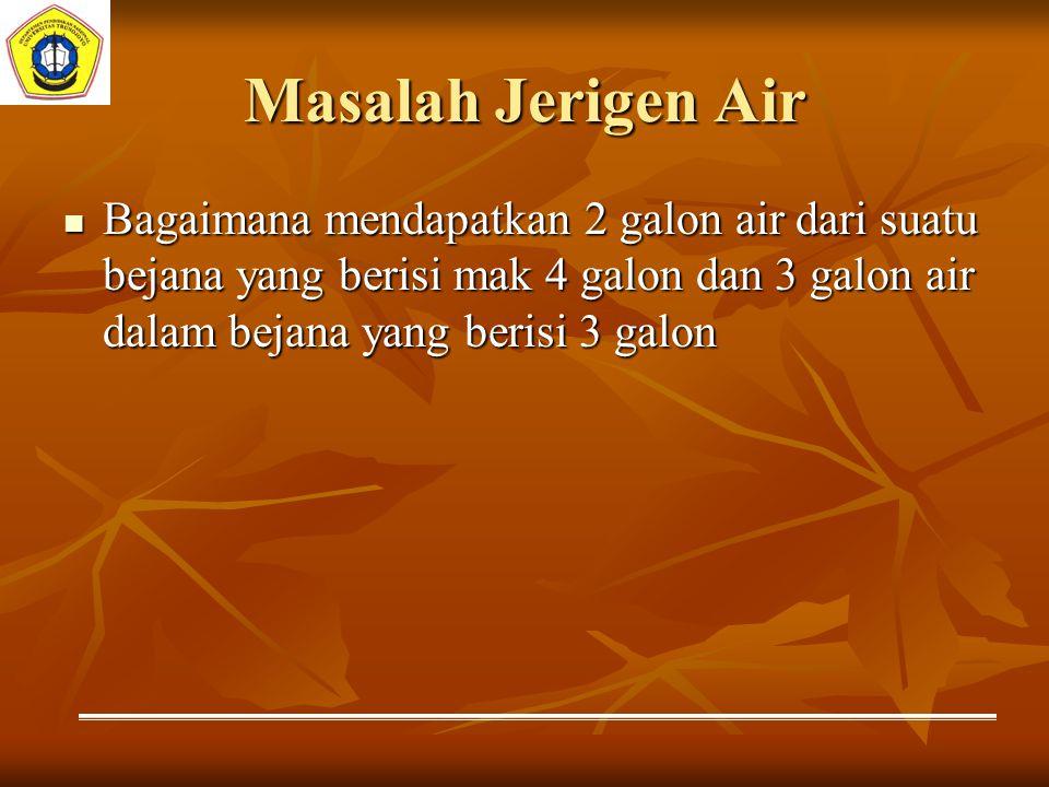 Masalah Jerigen Air Bagaimana mendapatkan 2 galon air dari suatu bejana yang berisi mak 4 galon dan 3 galon air dalam bejana yang berisi 3 galon.