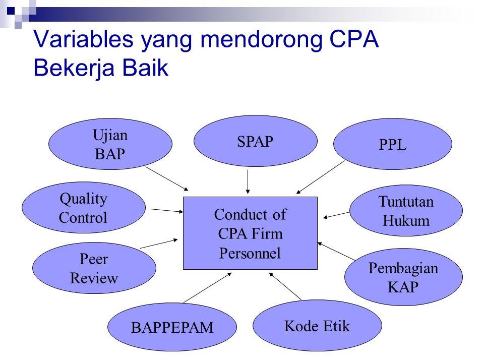 Variables yang mendorong CPA Bekerja Baik