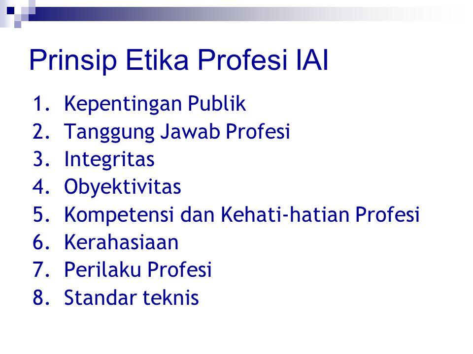 Prinsip Etika Profesi IAI