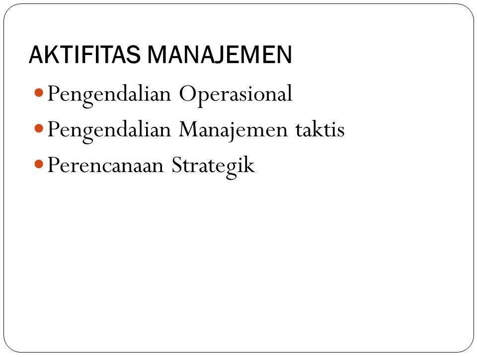 AKTIFITAS MANAJEMEN Pengendalian Operasional Pengendalian Manajemen taktis Perencanaan Strategik