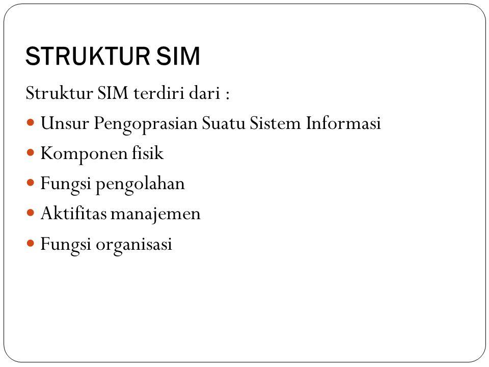 STRUKTUR SIM Struktur SIM terdiri dari :