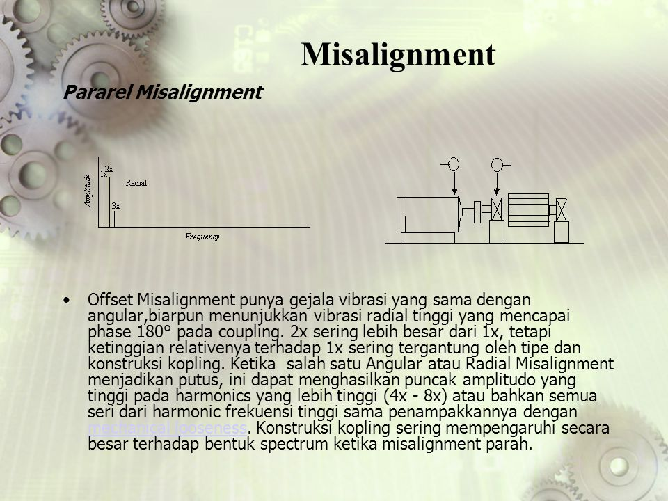 Misalignment Pararel Misalignment