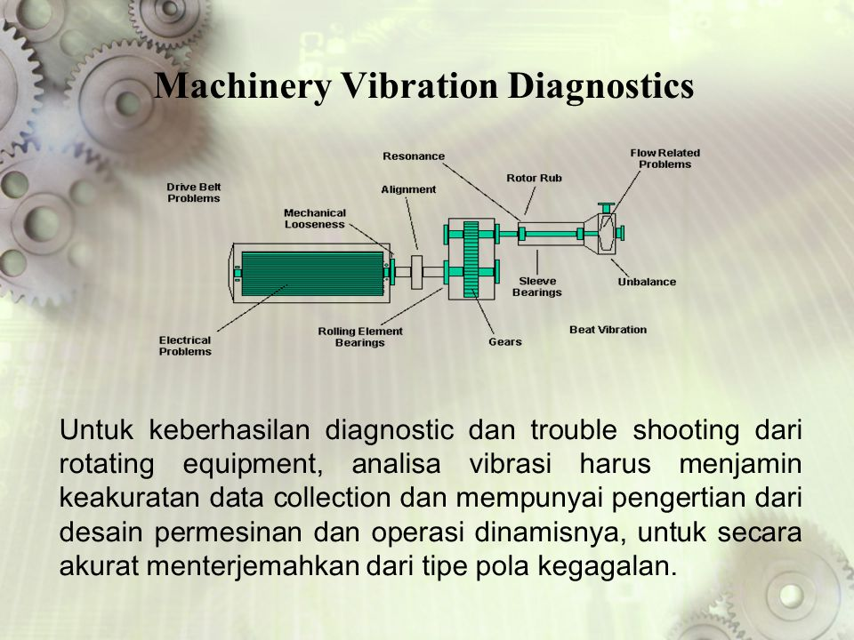 Machinery Vibration Diagnostics