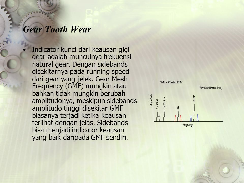 Gear Tooth Wear