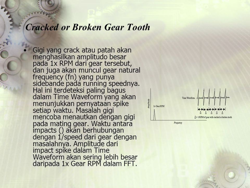 Cracked or Broken Gear Tooth