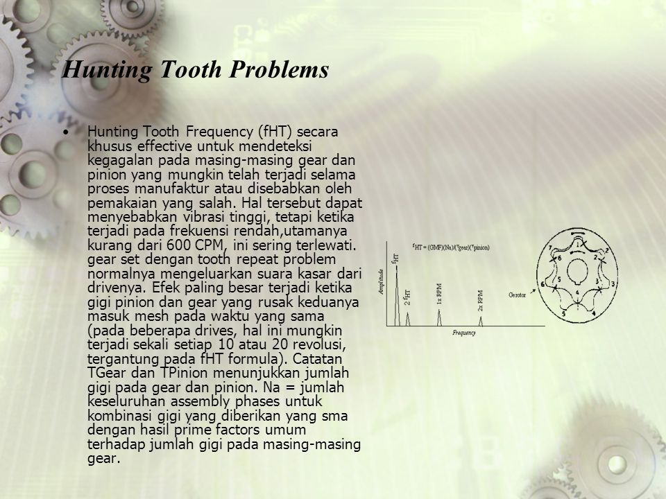 Hunting Tooth Problems