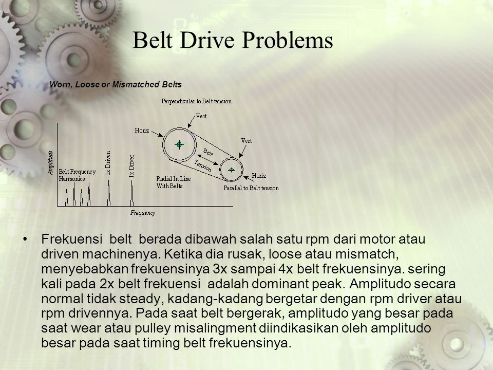 Belt Drive Problems Worn, Loose or Mismatched Belts.