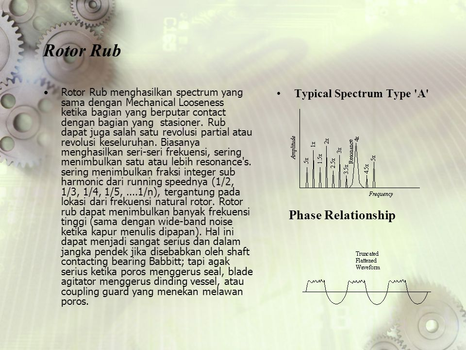 Rotor Rub Phase Relationship Typical Spectrum Type A