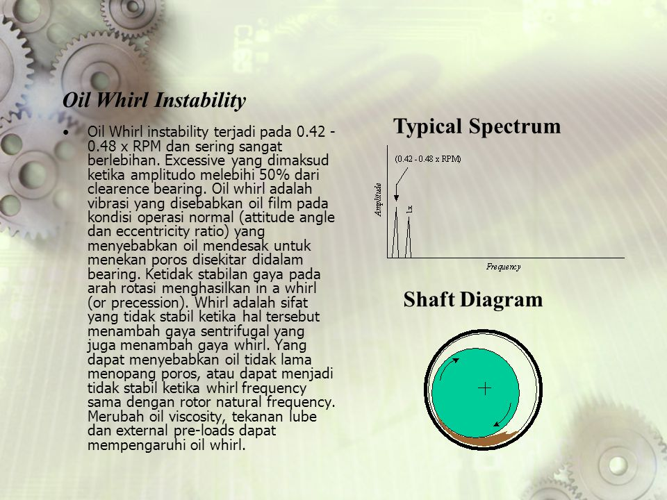 Oil Whirl Instability Typical Spectrum Shaft Diagram