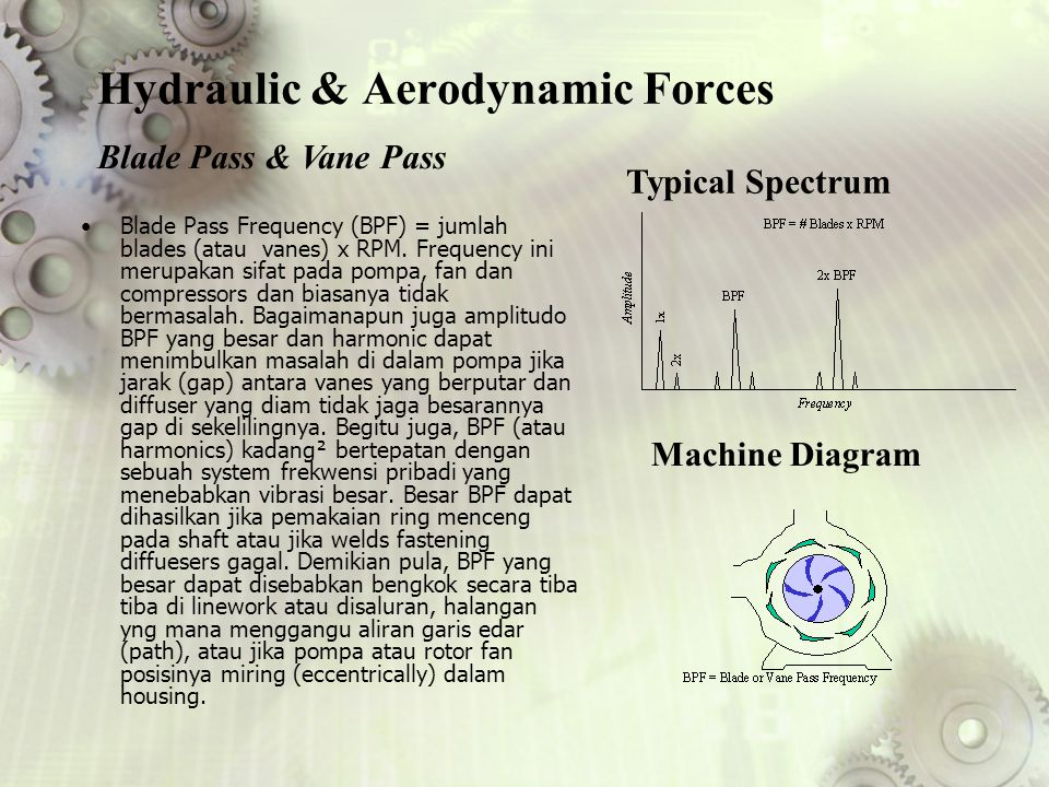 Hydraulic & Aerodynamic Forces