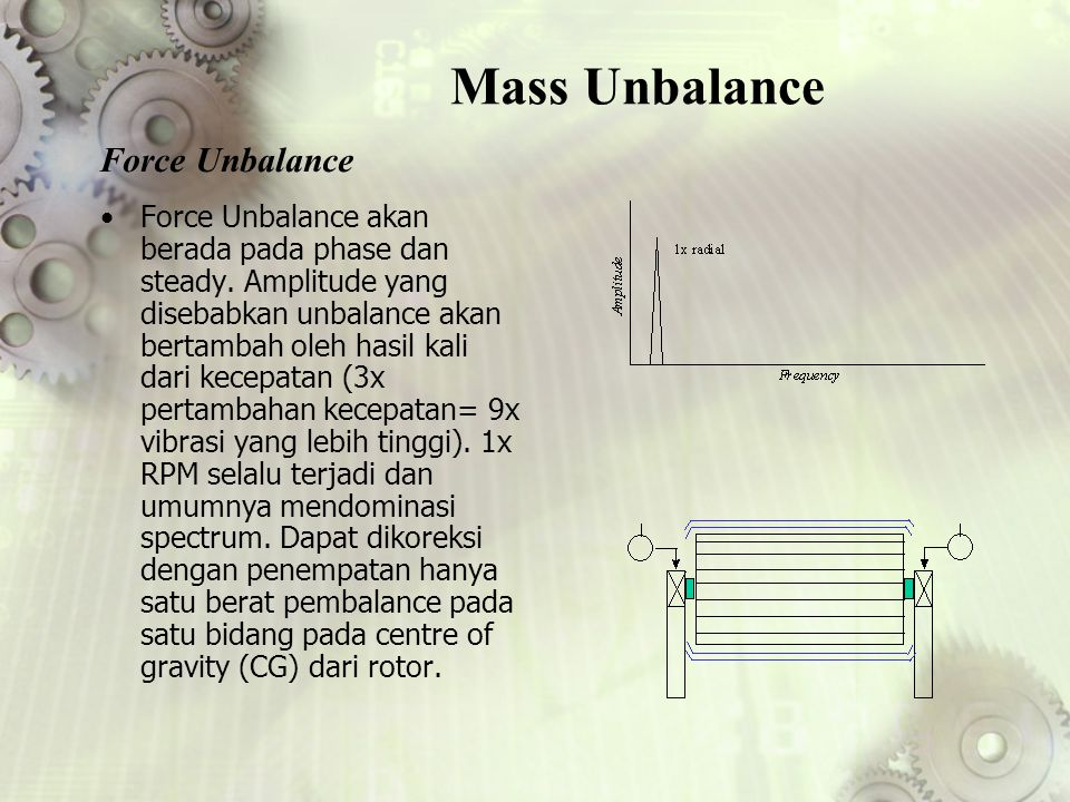 Mass Unbalance Force Unbalance