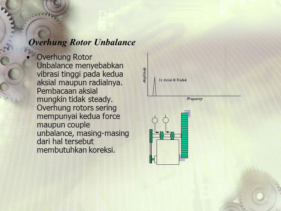 Overhung Rotor Unbalance