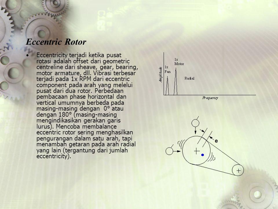 Eccentric Rotor