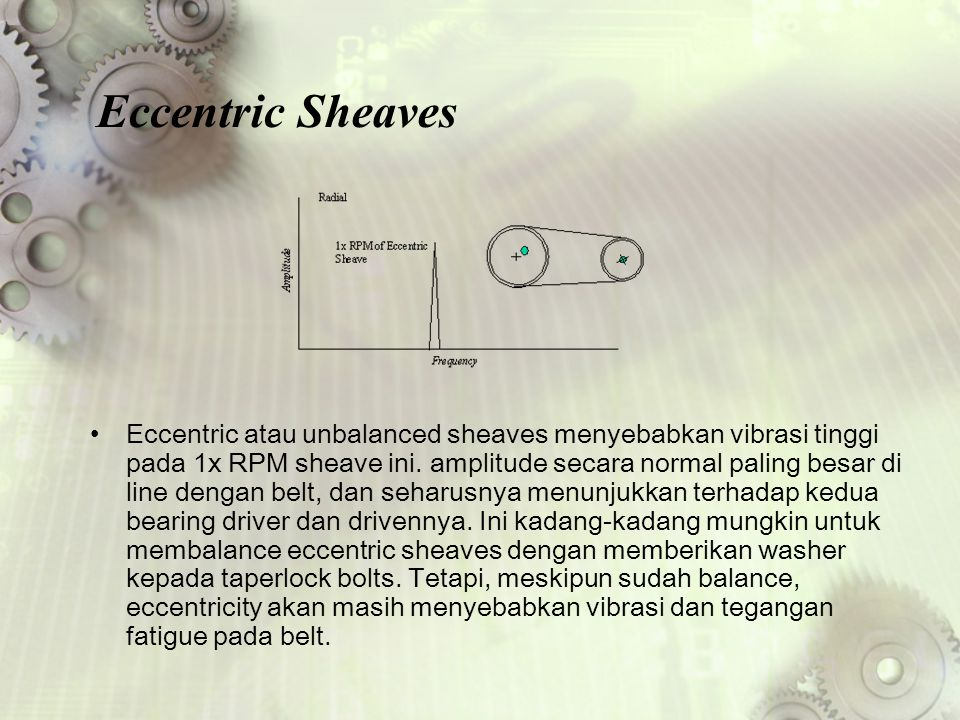 Eccentric Sheaves