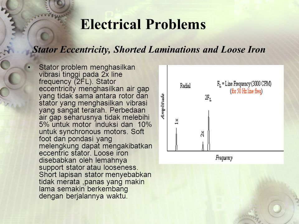 Electrical Problems Stator Eccentricity, Shorted Laminations and Loose Iron.