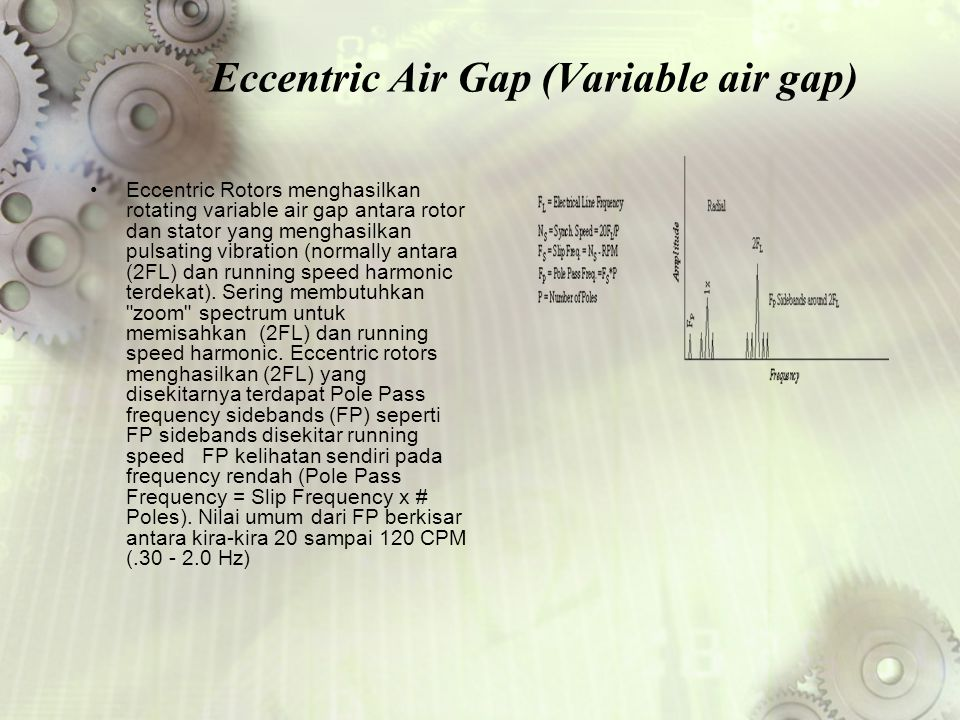 Eccentric Air Gap (Variable air gap)