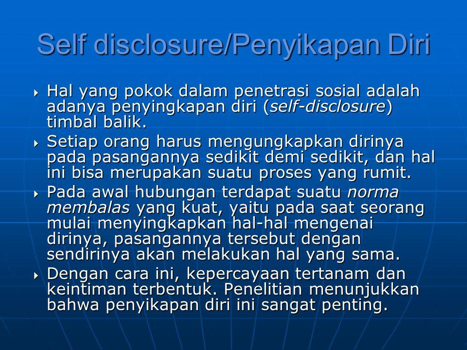 Self disclosure/Penyikapan Diri