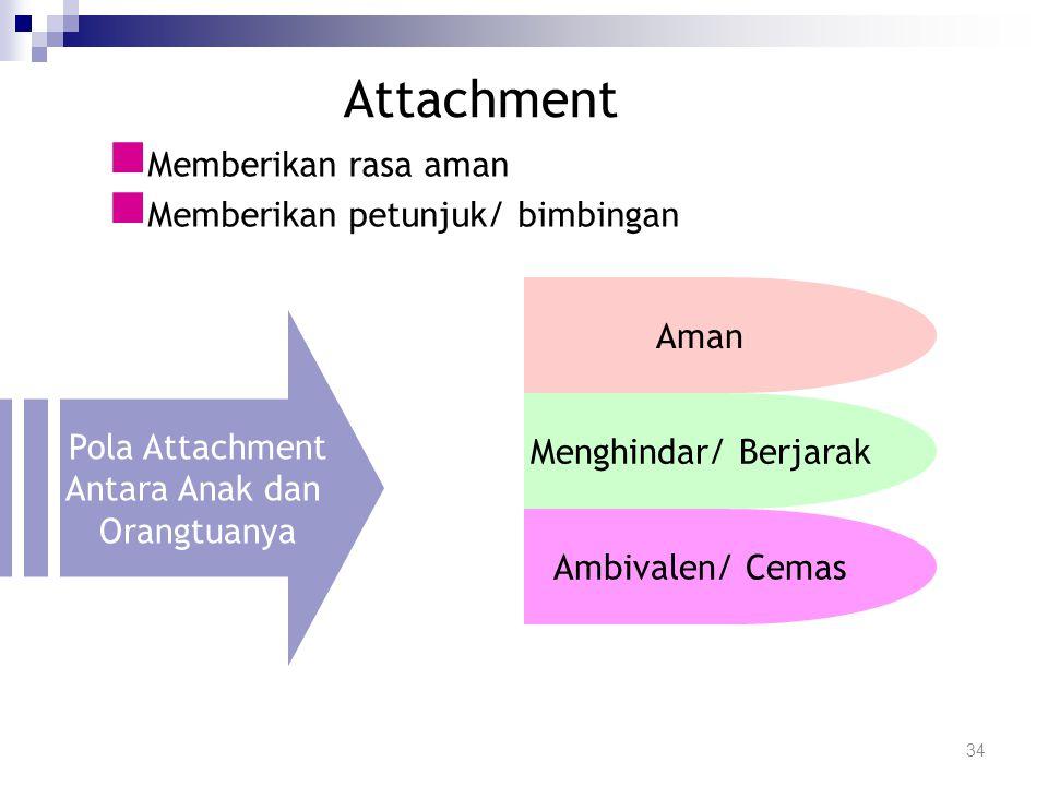 Attachment Memberikan rasa aman Memberikan petunjuk/ bimbingan Aman
