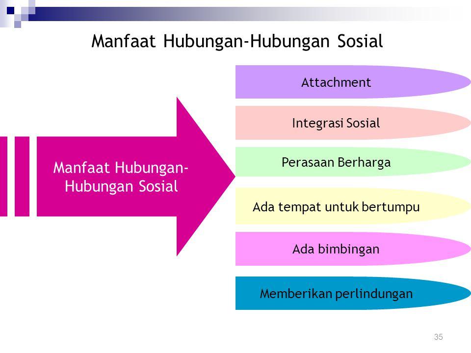 Manfaat Hubungan-Hubungan Sosial