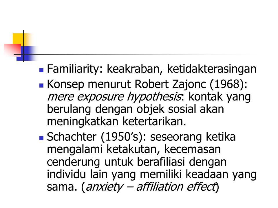 Familiarity: keakraban, ketidakterasingan