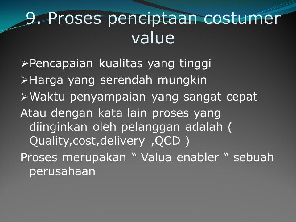 9. Proses penciptaan costumer value