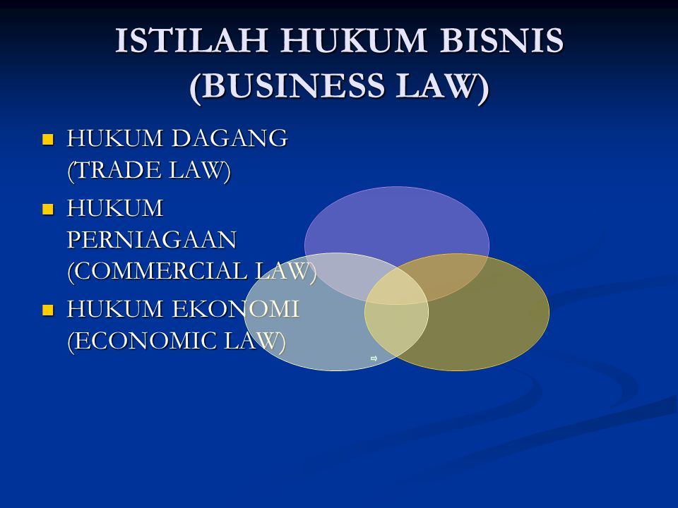 ISTILAH HUKUM BISNIS (BUSINESS LAW)