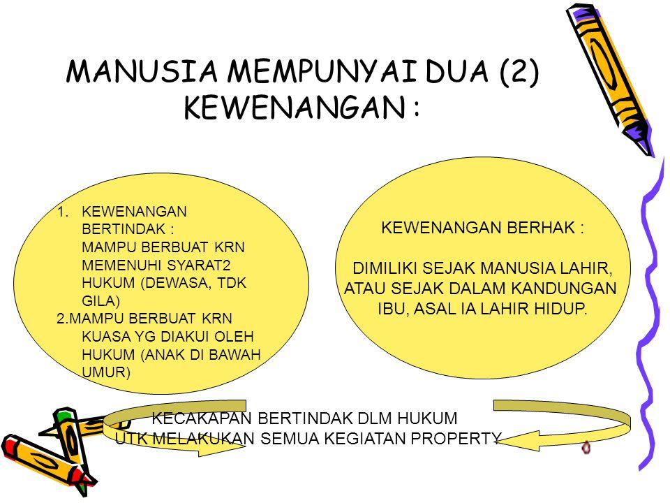 MANUSIA MEMPUNYAI DUA (2) KEWENANGAN :