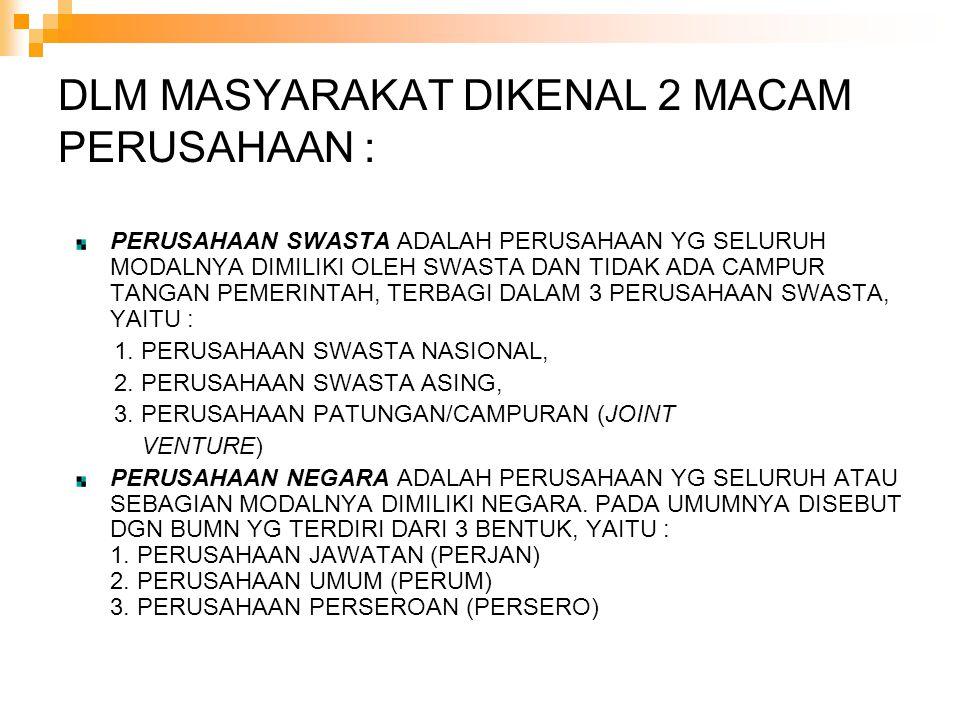 DLM MASYARAKAT DIKENAL 2 MACAM PERUSAHAAN :