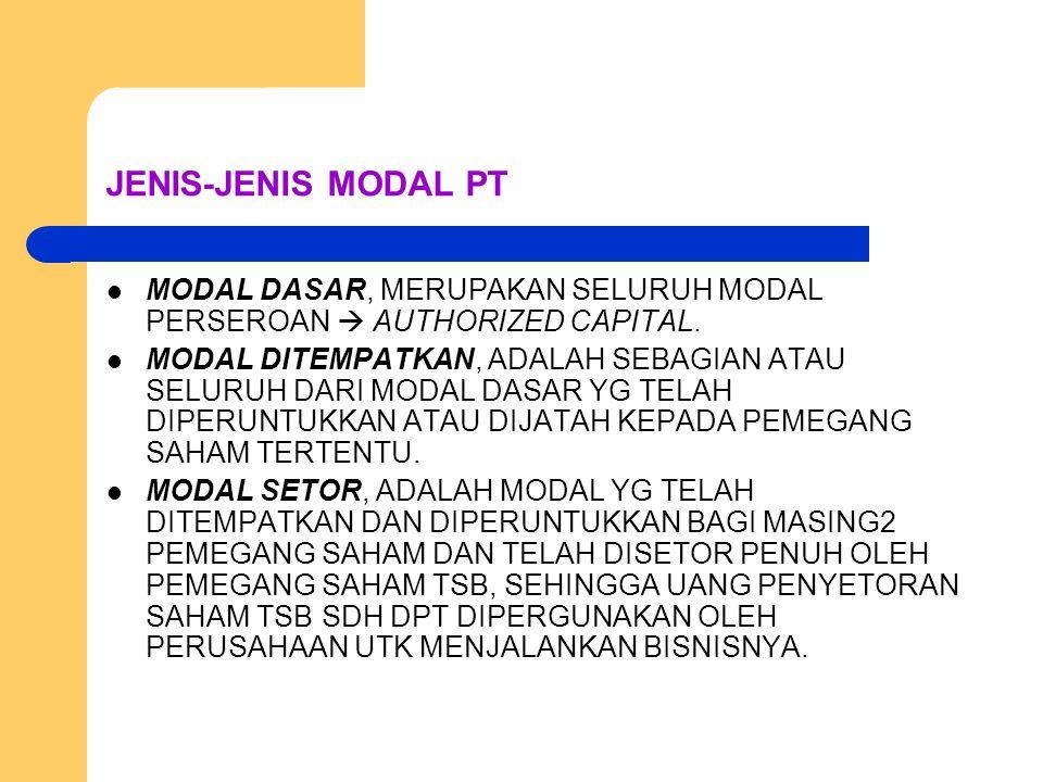 JENIS-JENIS MODAL PT MODAL DASAR, MERUPAKAN SELURUH MODAL PERSEROAN  AUTHORIZED CAPITAL.