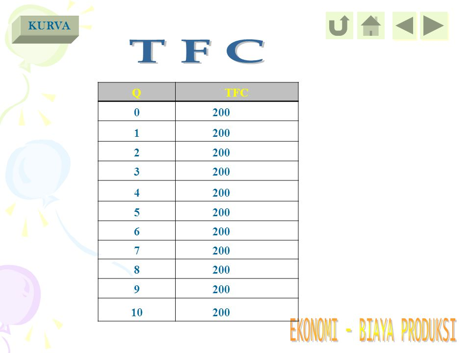 KURVA T F C Q TFC 200 1 2 3 4 5 6 7 8 9 10