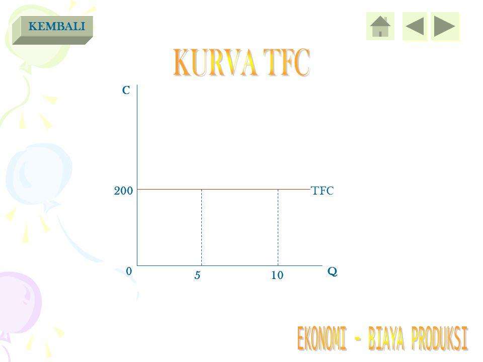 KEMBALI KURVA TFC C 200 TFC Q 5 10