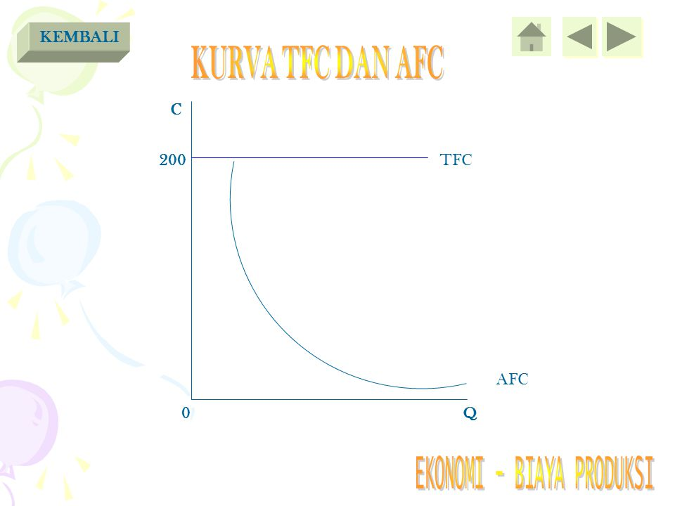 KEMBALI KURVA TFC DAN AFC C 200 TFC AFC Q