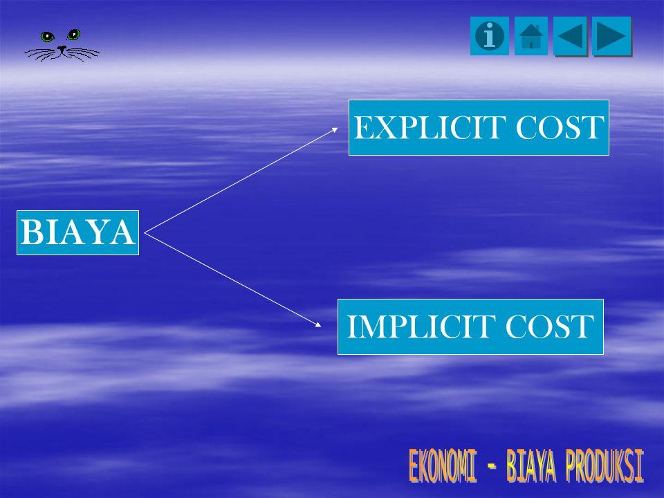 EXPLICIT COST BIAYA IMPLICIT COST