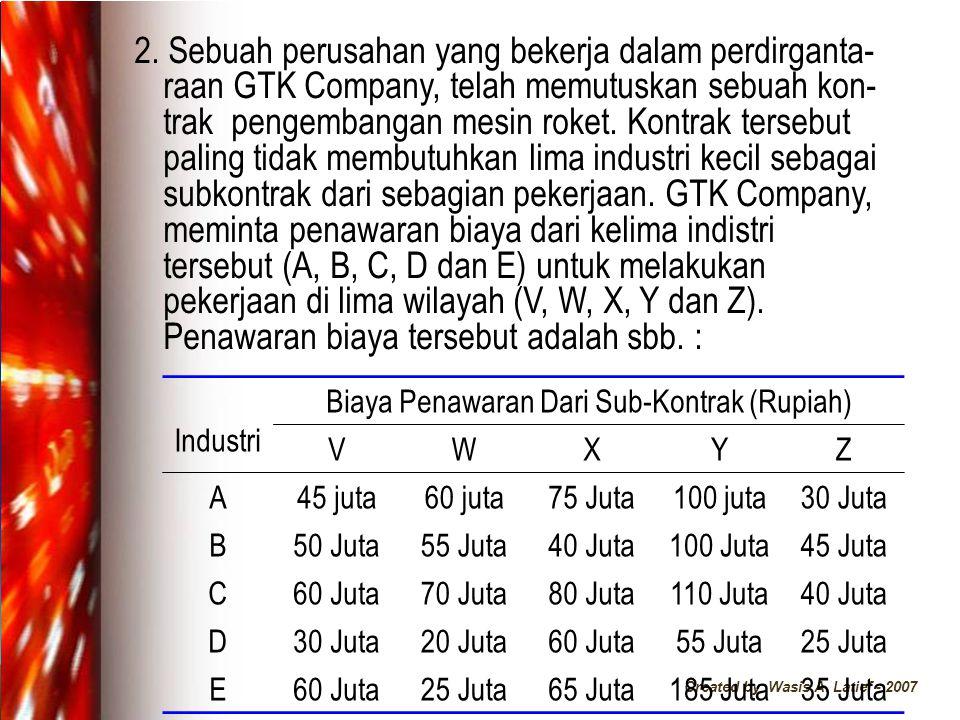 Biaya Penawaran Dari Sub-Kontrak (Rupiah)
