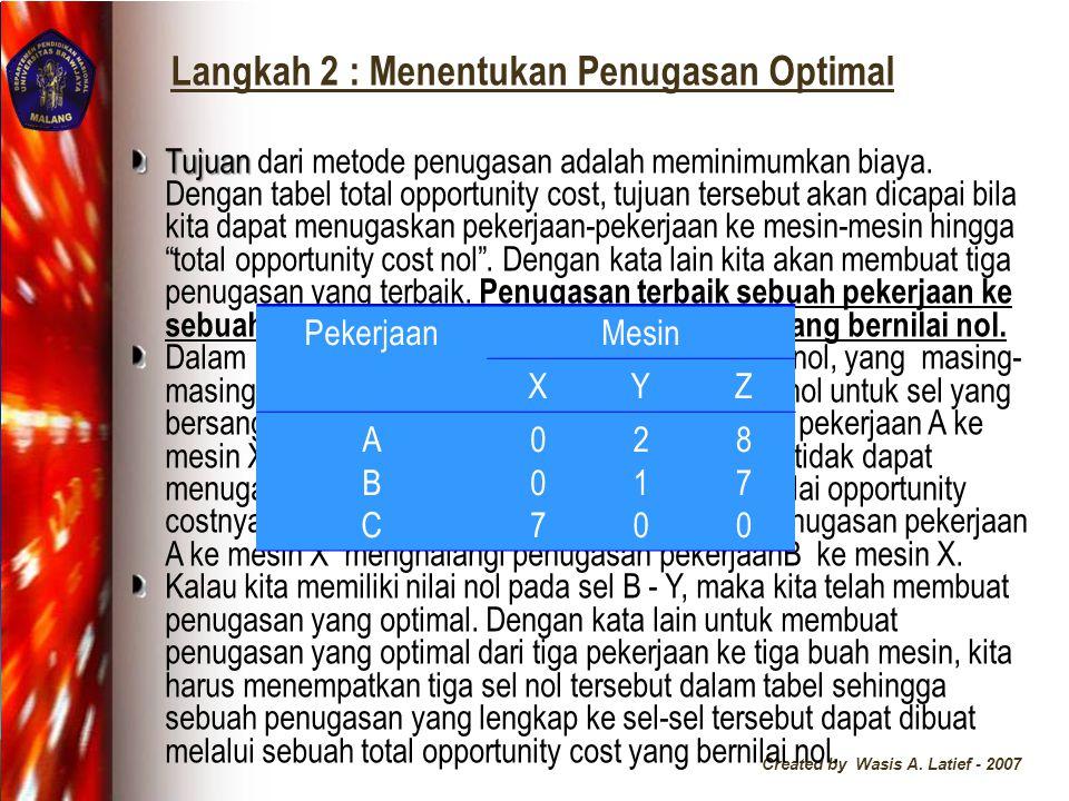 Langkah 2 : Menentukan Penugasan Optimal