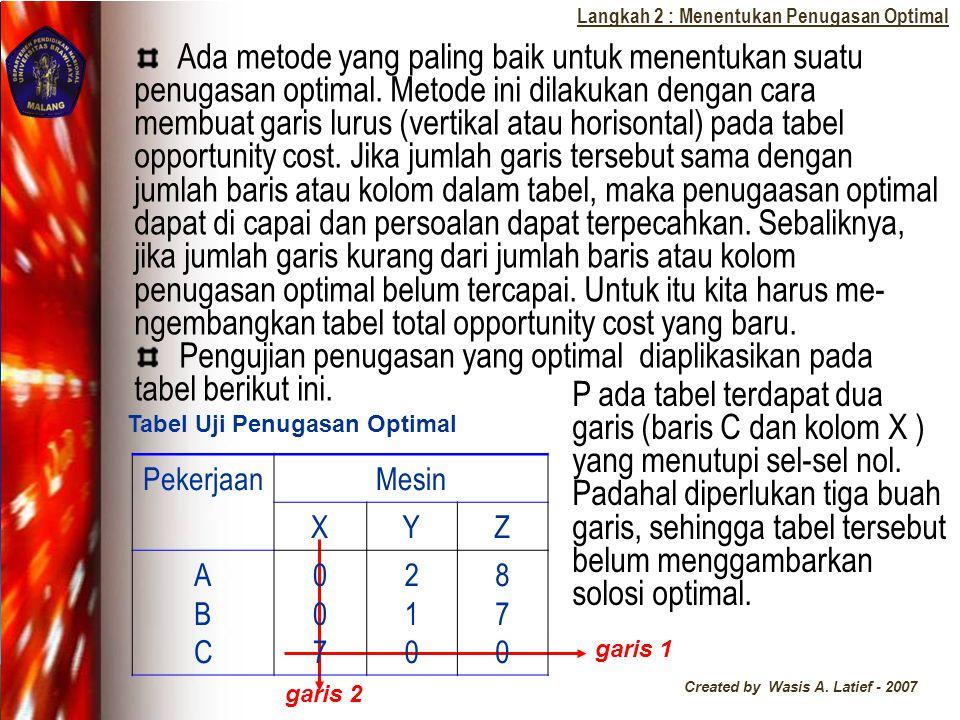 Pengujian penugasan yang optimal diaplikasikan pada tabel berikut ini.