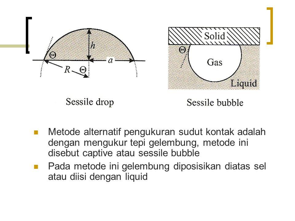 Metode alternatif pengukuran sudut kontak adalah dengan mengukur tepi gelembung, metode ini disebut captive atau sessile bubble