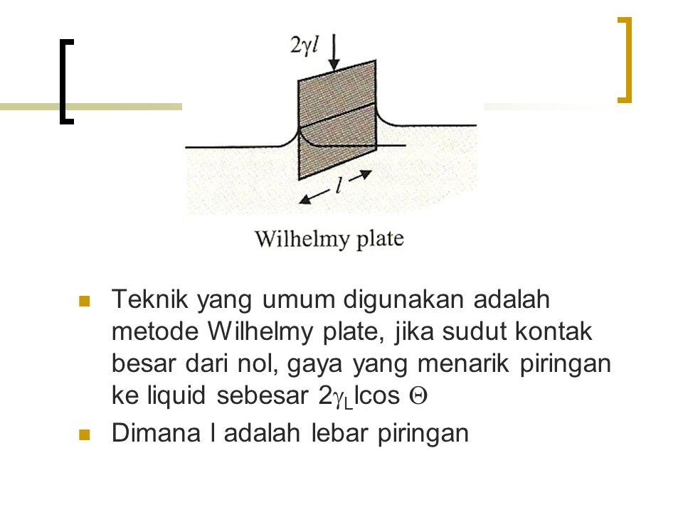 Teknik yang umum digunakan adalah metode Wilhelmy plate, jika sudut kontak besar dari nol, gaya yang menarik piringan ke liquid sebesar 2Llcos 
