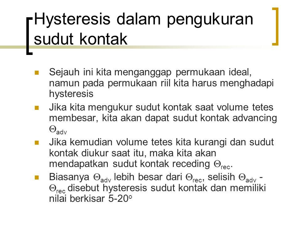 Hysteresis dalam pengukuran sudut kontak