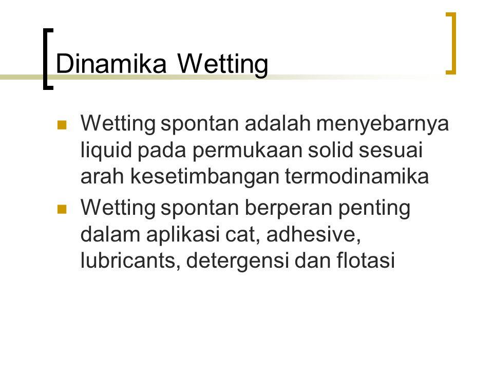 Dinamika Wetting Wetting spontan adalah menyebarnya liquid pada permukaan solid sesuai arah kesetimbangan termodinamika.