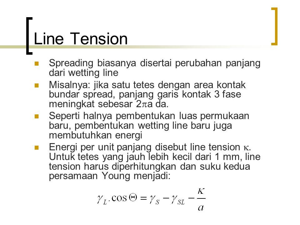 Line Tension Spreading biasanya disertai perubahan panjang dari wetting line.