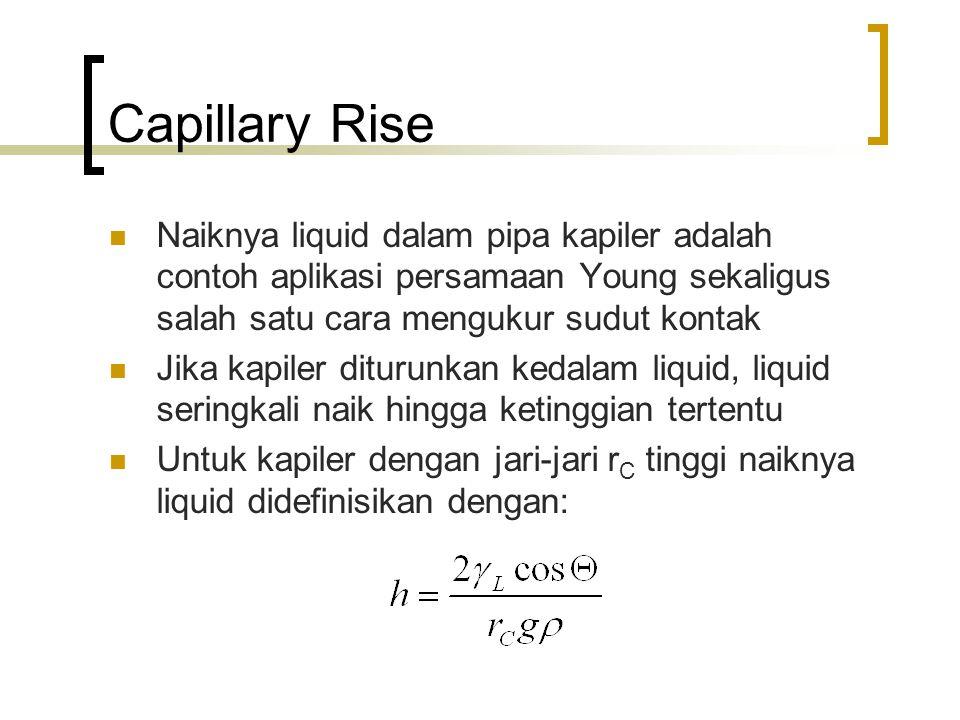 Capillary Rise Naiknya liquid dalam pipa kapiler adalah contoh aplikasi persamaan Young sekaligus salah satu cara mengukur sudut kontak.