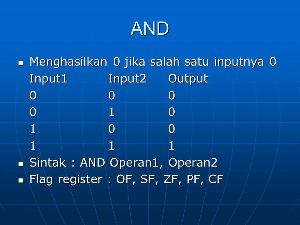 AND Menghasilkan 0 jika salah satu inputnya 0 Input1 Input2 Output