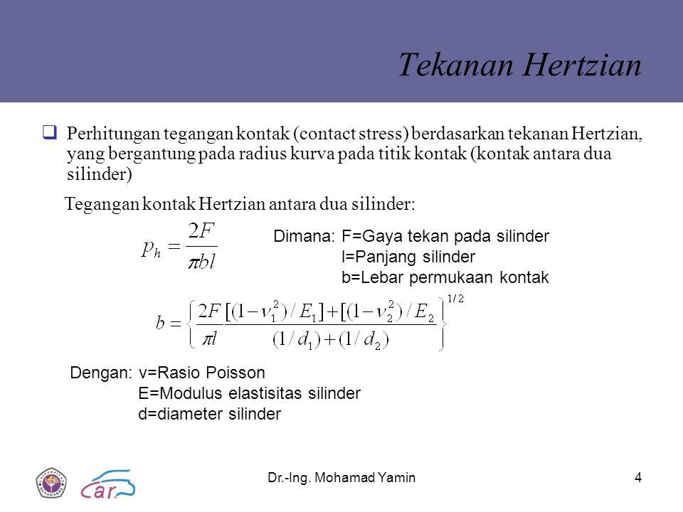 Tekanan Hertzian