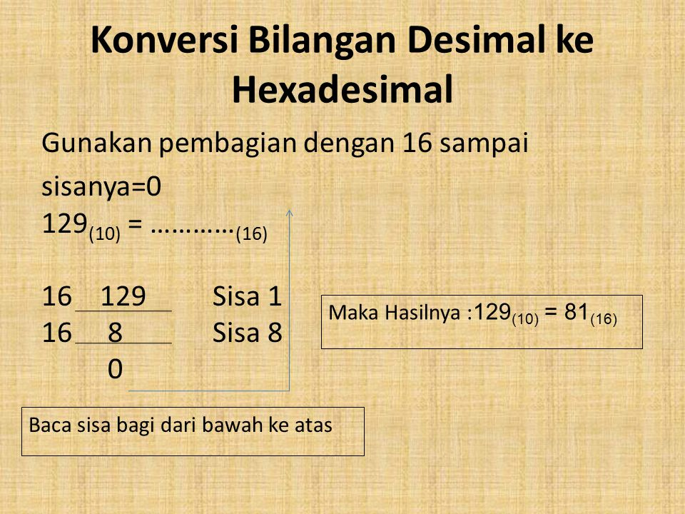 Konversi Bilangan Desimal ke Hexadesimal