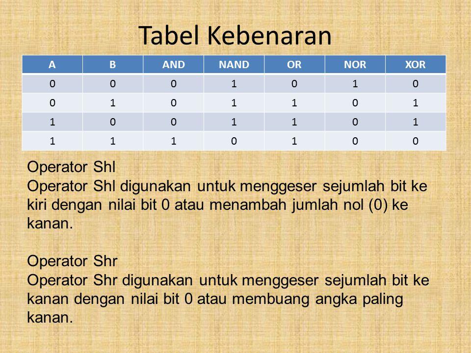 Tabel Kebenaran Operator Shl